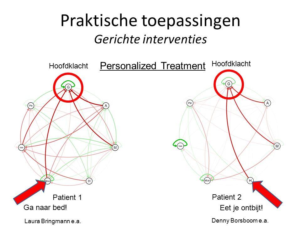 Praktische toepassingen Psychoeducatie Patient 2 Patient 1 Individuele netwerken Moe Honger Hoofdklacht Denny Borsboom e.a.