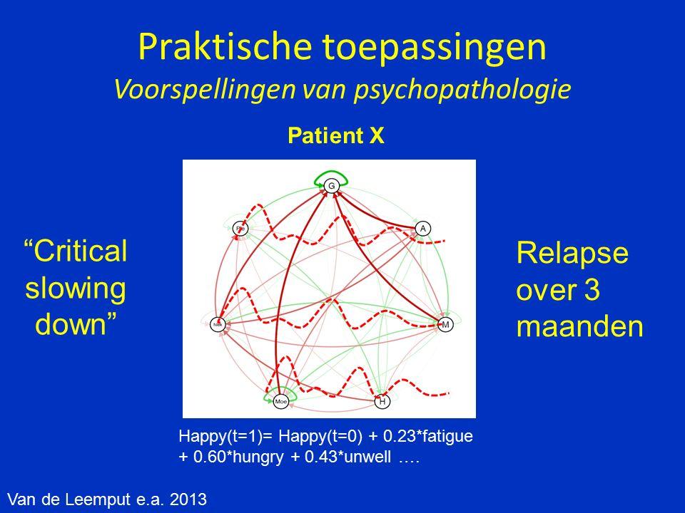 Praktische toepassingen Gerichte interventies 'Control centrality' Barabasi e.a., Science, 2011 Beperkte set van invloedrijke knopen ('driver nodes') => gewenste toestand