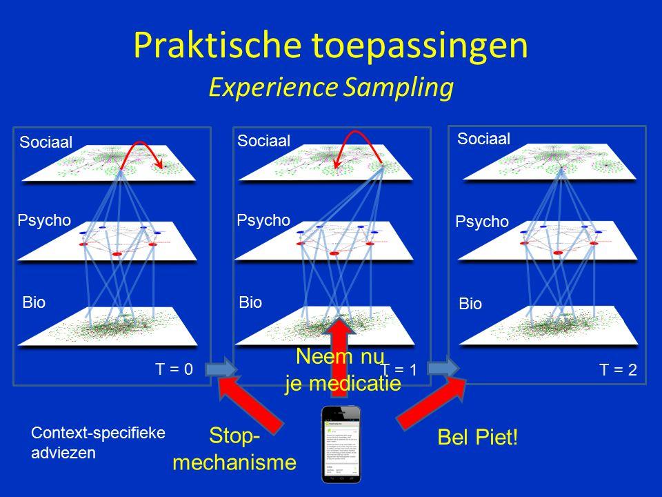 T = 0 T = 1 T = 2 Praktische toepassingen Experience Sampling Bio Psycho Sociaal Bio Psycho Sociaal Bio Psycho Sociaal Elke minuut een sample van 5 seconden.