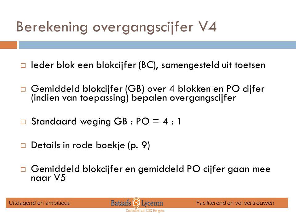 Berekening overgangscijfer V4  Ieder blok een blokcijfer (BC), samengesteld uit toetsen  Gemiddeld blokcijfer (GB) over 4 blokken en PO cijfer (indien van toepassing) bepalen overgangscijfer  Standaard weging GB : PO = 4 : 1  Details in rode boekje (p.