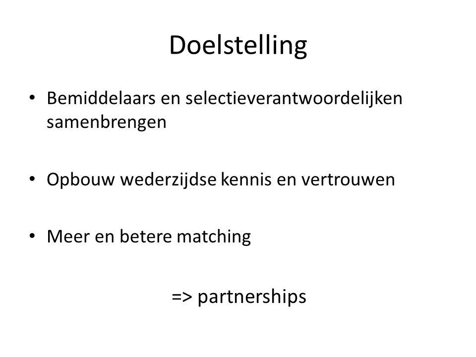 Doelstelling Bemiddelaars en selectieverantwoordelijken samenbrengen Opbouw wederzijdse kennis en vertrouwen Meer en betere matching => partnerships