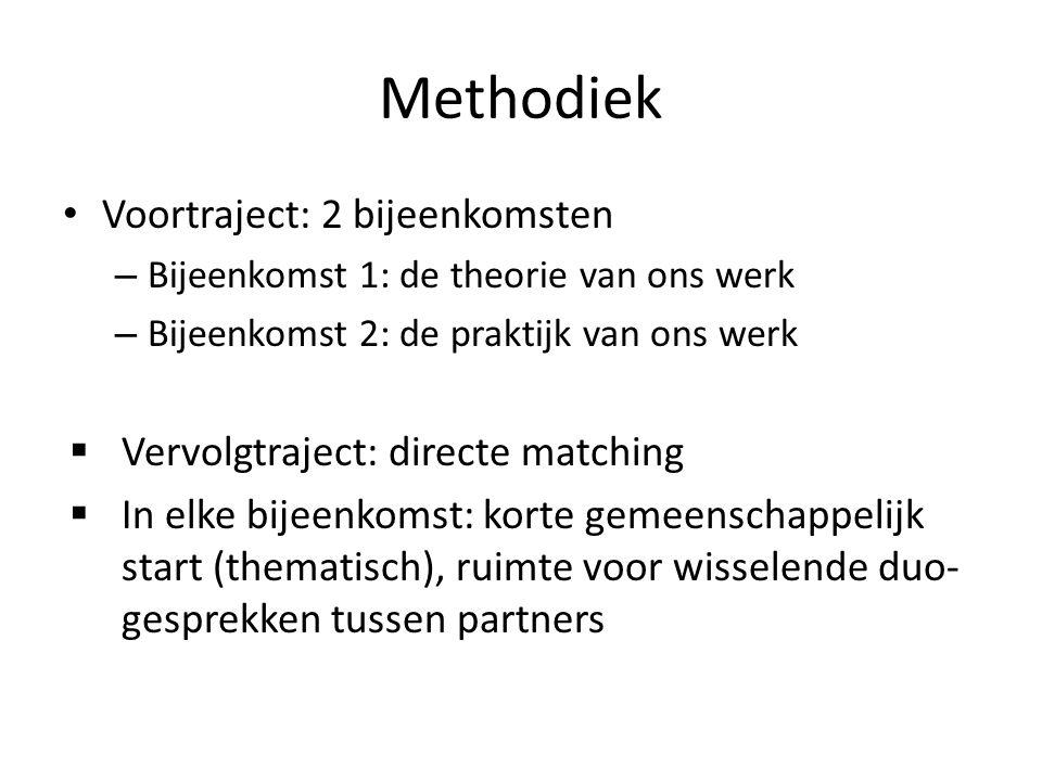 Methodiek Voortraject: 2 bijeenkomsten – Bijeenkomst 1: de theorie van ons werk – Bijeenkomst 2: de praktijk van ons werk  Vervolgtraject: directe matching  In elke bijeenkomst: korte gemeenschappelijk start (thematisch), ruimte voor wisselende duo- gesprekken tussen partners