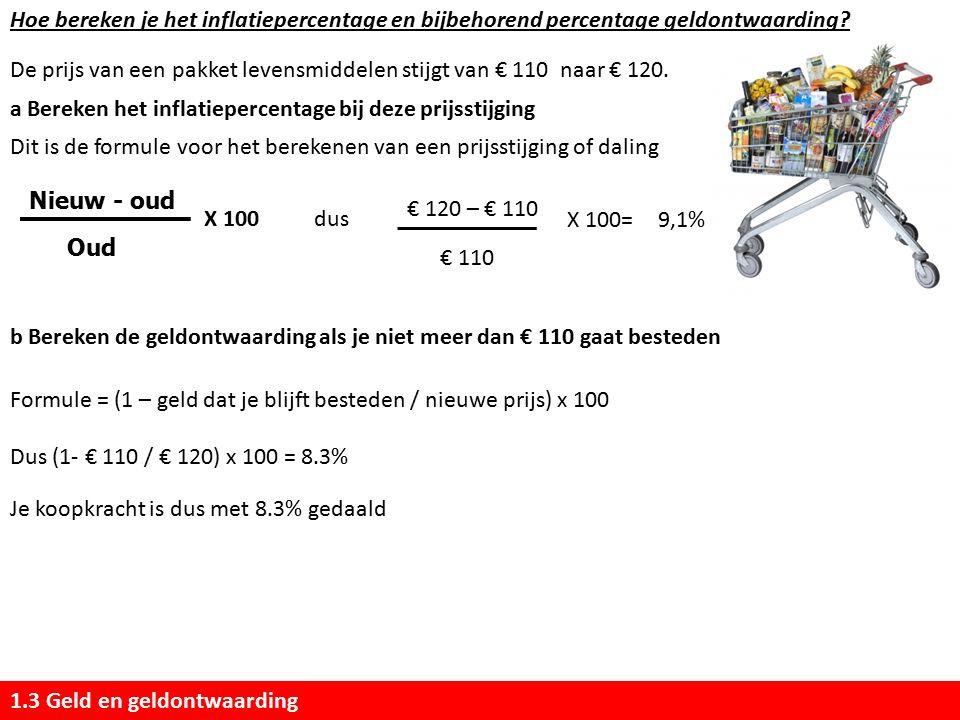 Hoe bereken je het inflatiepercentage en bijbehorend percentage geldontwaarding.