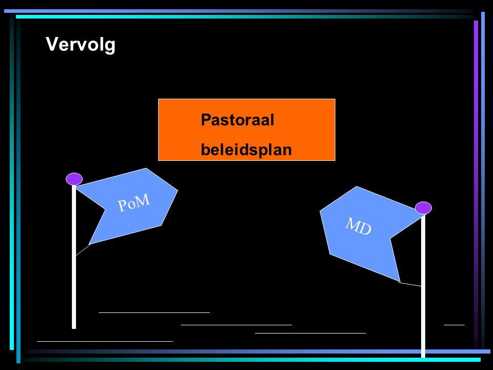 pastoraal team + vertegenwoordigers vanuit alle geloofsgemeenschappen vormen taakgroep doorstroom van PoM en MD taakgroepleden Vervolg (2)