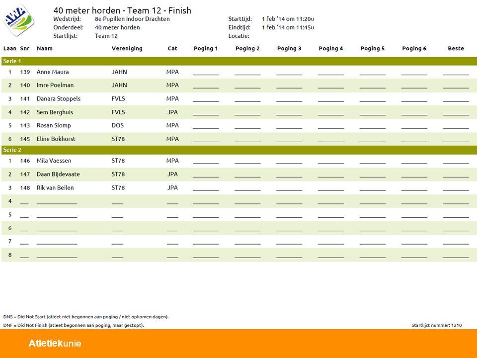 Atletiekunie Scoreformulier (teambegeleider) Scoreformulier Mark hoogspringen