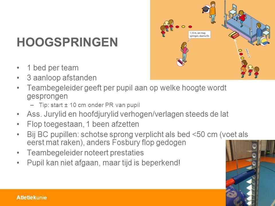 Atletiekunie HOOGSPRINGEN 1 bed per team 3 aanloop afstanden Teambegeleider geeft per pupil aan op welke hoogte wordt gesprongen –Tip: start ± 10 cm onder PR van pupil Ass.