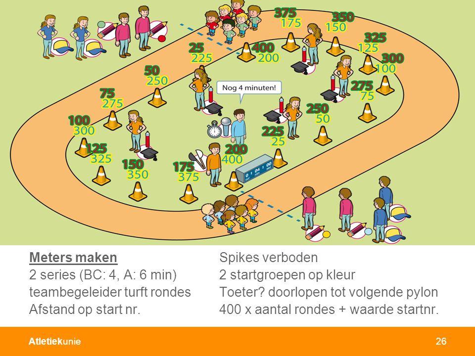 Atletiekunie26 Meters makenSpikes verboden 2 series (BC: 4, A: 6 min)2 startgroepen op kleur teambegeleider turft rondes Toeter.