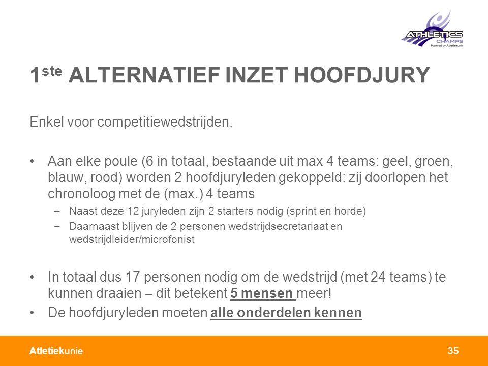 Atletiekunie 1 ste ALTERNATIEF INZET HOOFDJURY Enkel voor competitiewedstrijden.