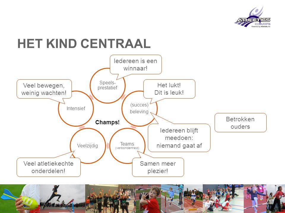 Atletiekunie AANPASSINGEN Organisatie en materiaal Regelgeving (zo min mogelijk) Rollen Wel atletiek(echt): Zo hoog, snel en ver mogelijk Individuele prestaties in (centi)meters en (tienden van) seconden