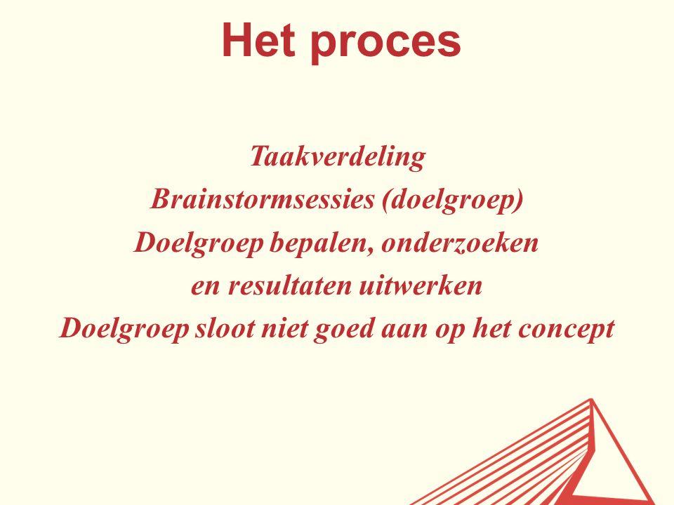 Het proces Taakverdeling Brainstormsessies (doelgroep) Doelgroep bepalen, onderzoeken en resultaten uitwerken Doelgroep sloot niet goed aan op het con