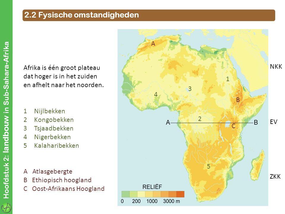 Hoofdstuk 2: landbouw in Sub-Sahara-Afrika NKK EV ZKK Afrika is één groot plateau dat hoger is in het zuiden en afhelt naar het noorden. 1Nijlbekken 2