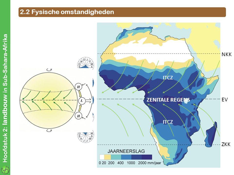 Hoofdstuk 2: landbouw in Sub-Sahara-Afrika NKK EV ZKK 2.2 Fysische omstandigheden ZENITALE REGENS ITCZ