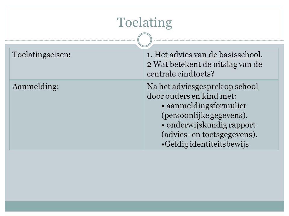Toelating Toelatingseisen:1. Het advies van de basisschool.