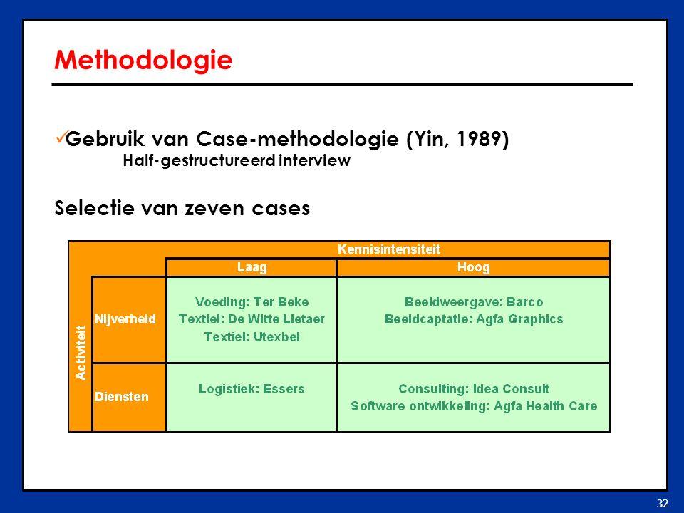 32 Methodologie Gebruik van Case-methodologie (Yin, 1989) Half-gestructureerd interview Selectie van zeven cases