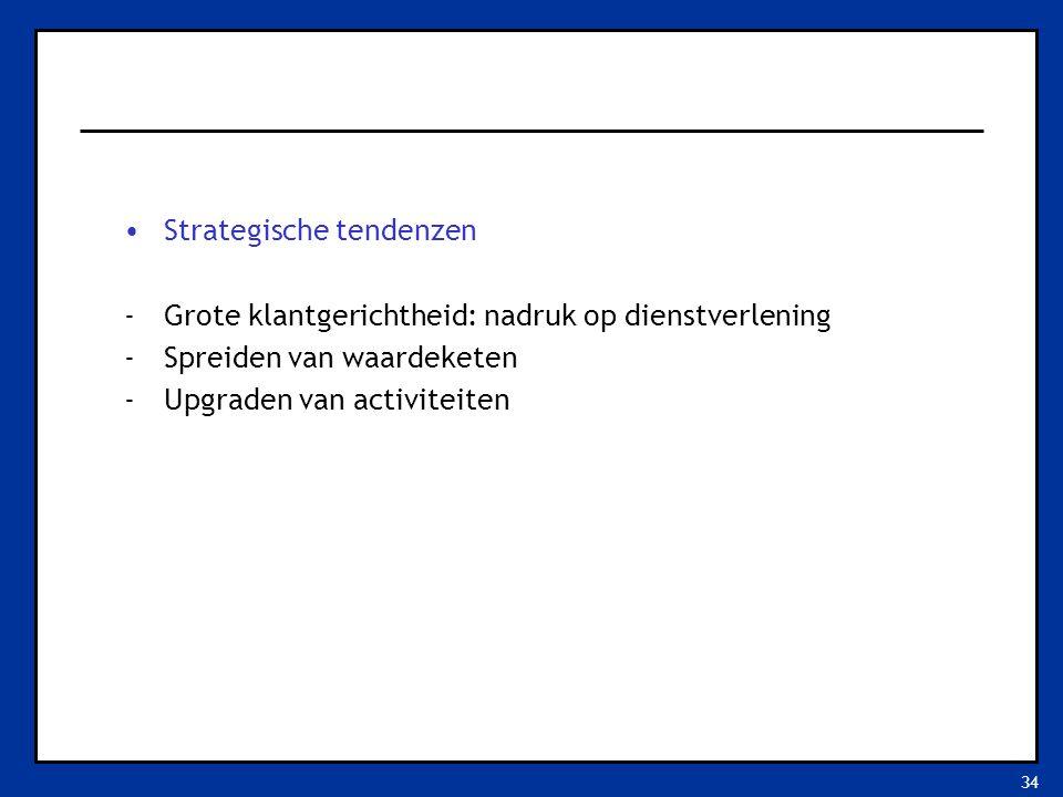 34 Strategische tendenzen -Grote klantgerichtheid: nadruk op dienstverlening -Spreiden van waardeketen -Upgraden van activiteiten