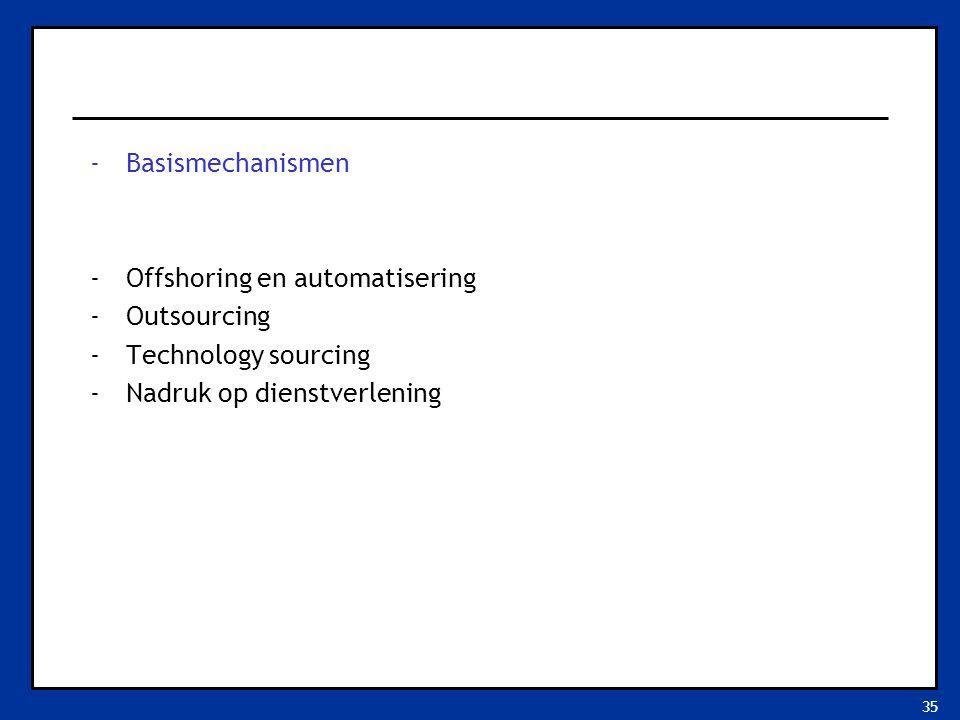 35 -Basismechanismen -Offshoring en automatisering -Outsourcing -Technology sourcing -Nadruk op dienstverlening