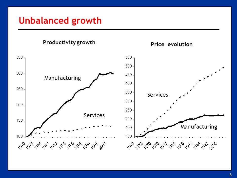 6 Unbalanced growth Productivity growth PrIce evolution Manufacturing Services Manufacturing Services