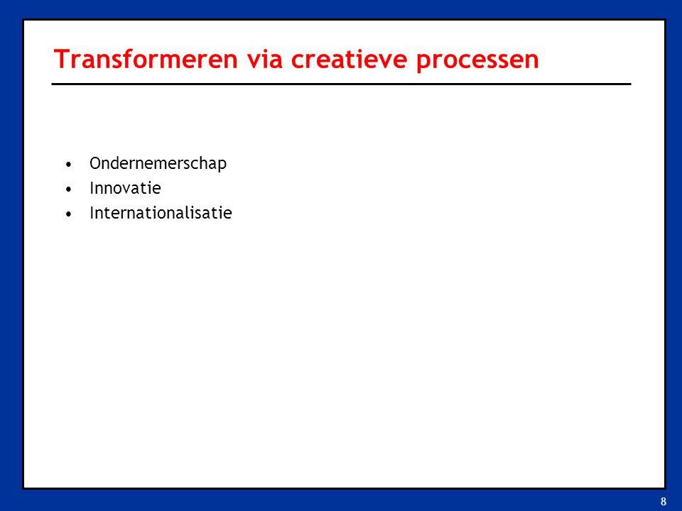 8 Transformeren via creatieve processen Ondernemerschap Innovatie Internationalisatie