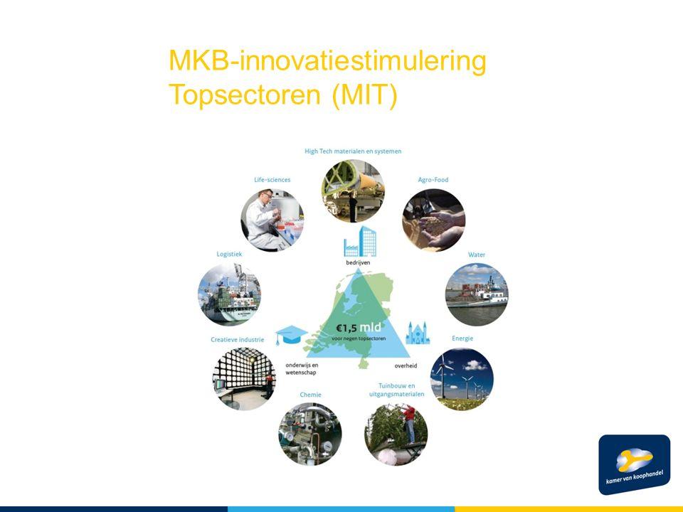 MKB-innovatiestimulering Topsectoren (MIT)