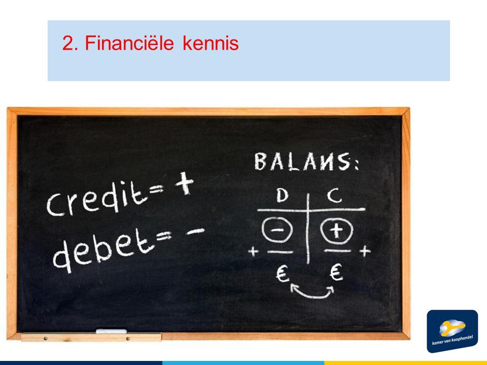 2. Financiële kennis