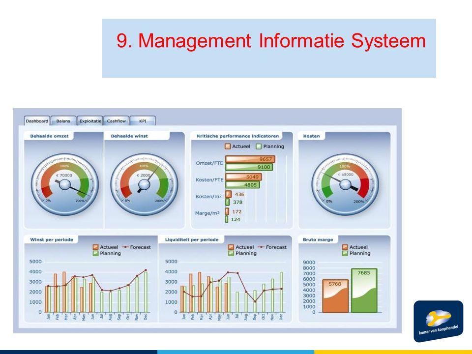 9. Management Informatie Systeem