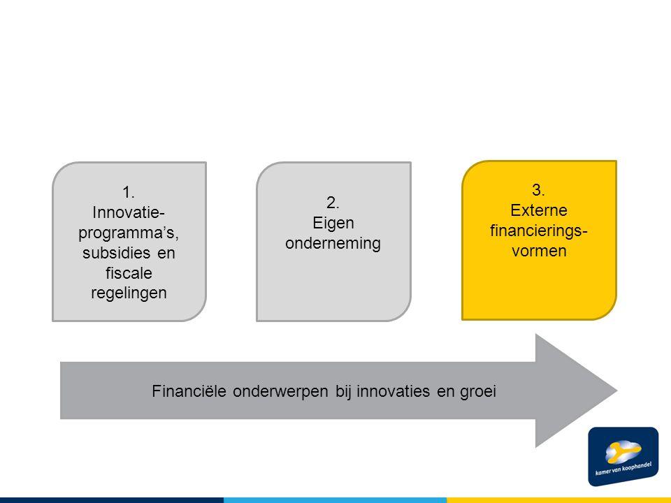 1.Innovatie- programma's, subsidies en fiscale regelingen 3.