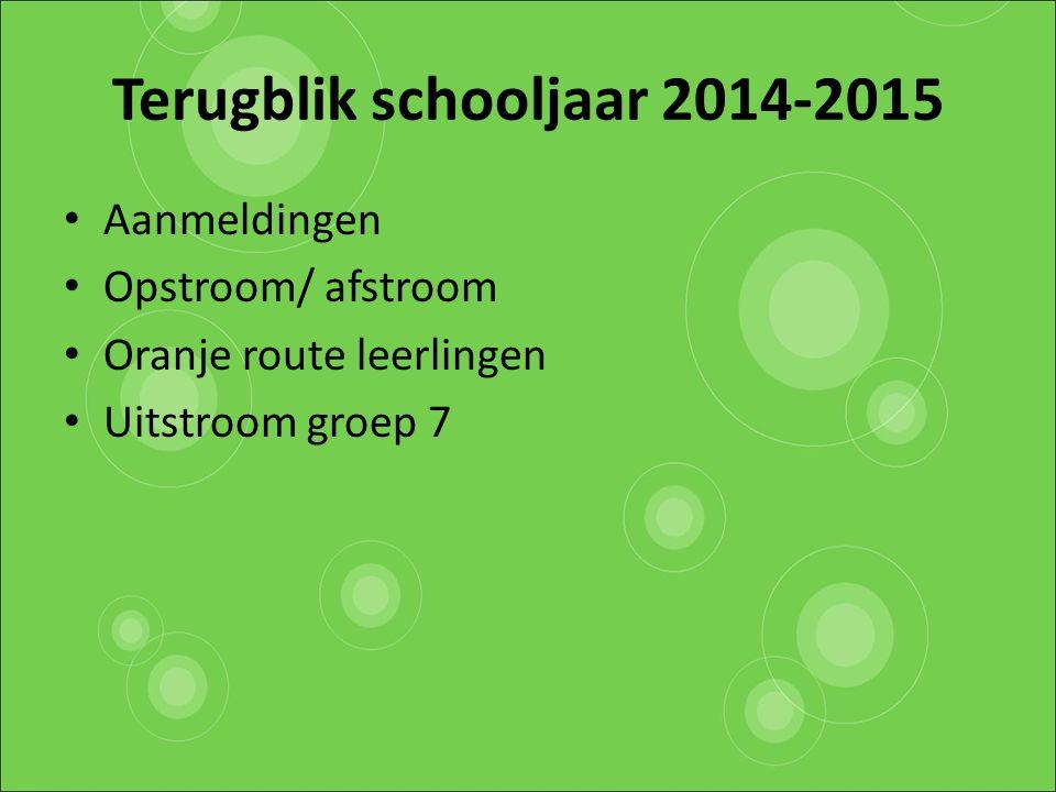 Terugblik schooljaar 2014-2015 Aanmeldingen Opstroom/ afstroom Oranje route leerlingen Uitstroom groep 7