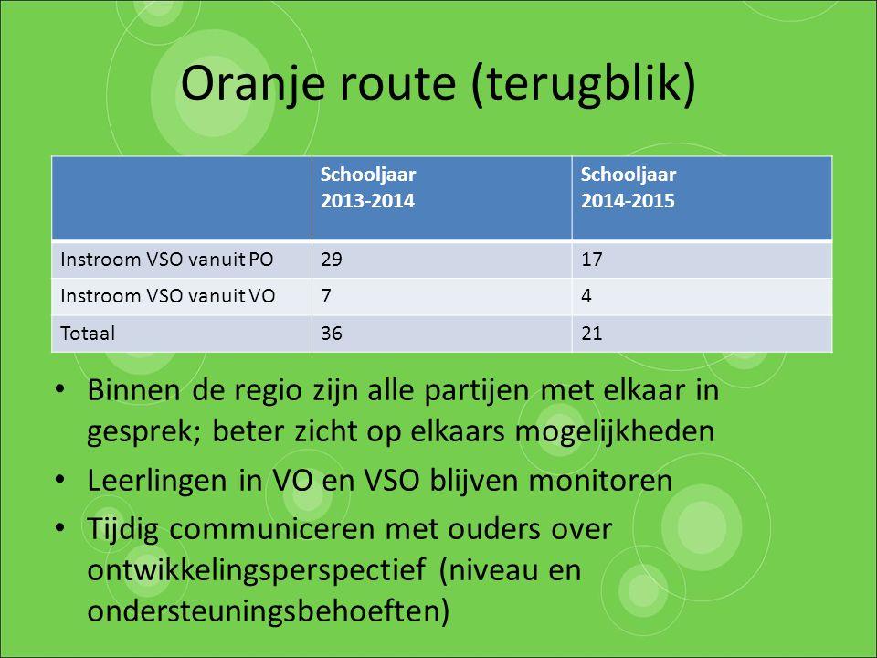 Oranje route (terugblik) Binnen de regio zijn alle partijen met elkaar in gesprek; beter zicht op elkaars mogelijkheden Leerlingen in VO en VSO blijve