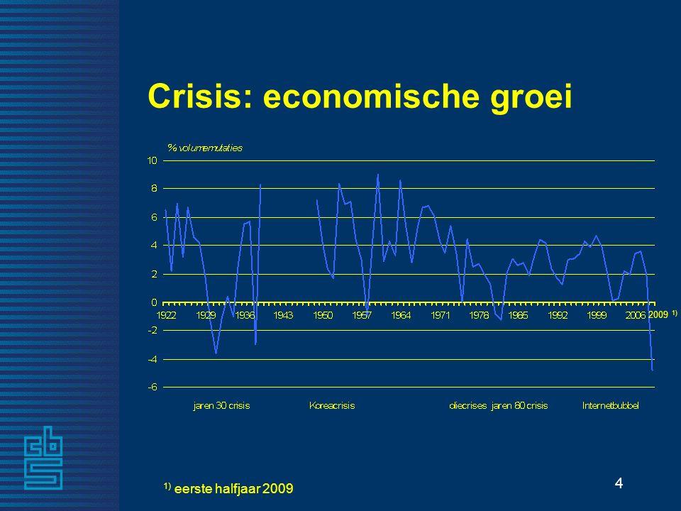 4 Crisis: economische groei 1) eerste halfjaar 2009 2009 1)