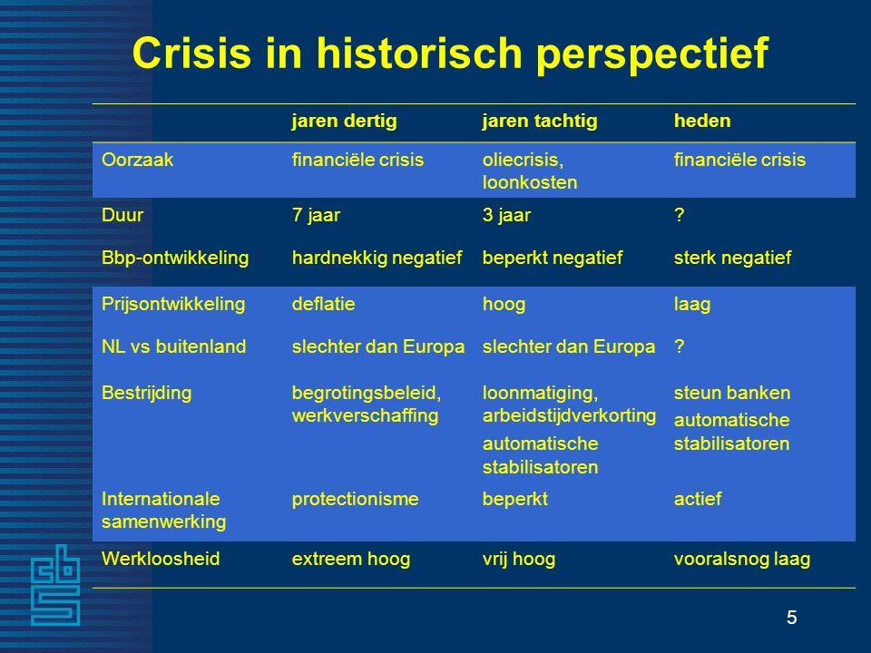 5 Crisis in historisch perspectief jaren dertigjaren tachtig heden Oorzaakfinanciële crisisoliecrisis, loonkosten financiële crisis Duur7 jaar3 jaar.