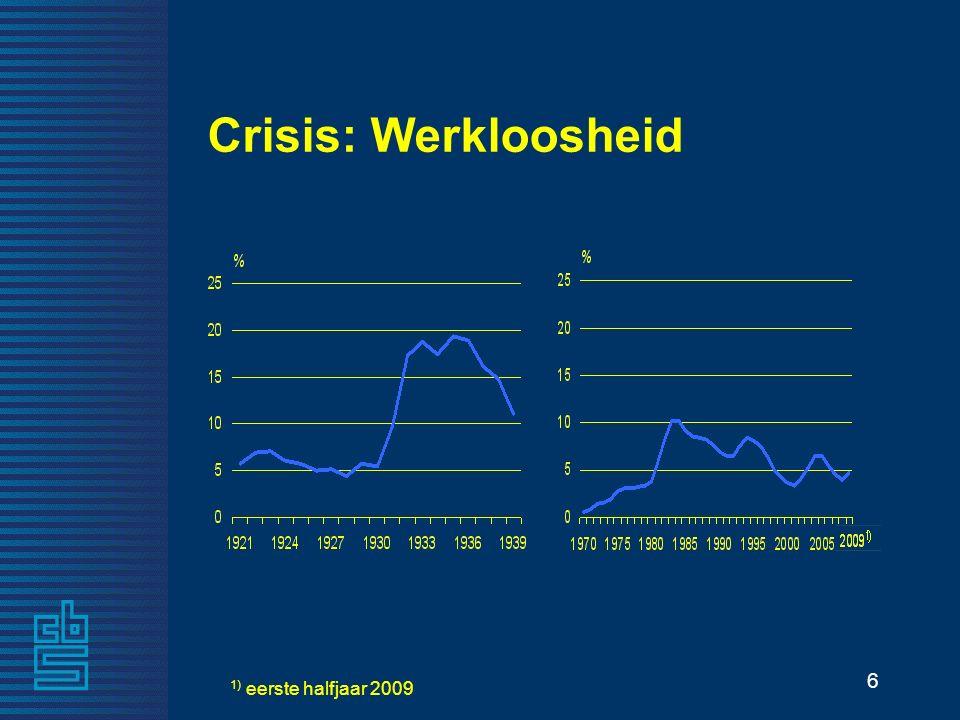 6 Crisis: Werkloosheid 1) eerste halfjaar 2009