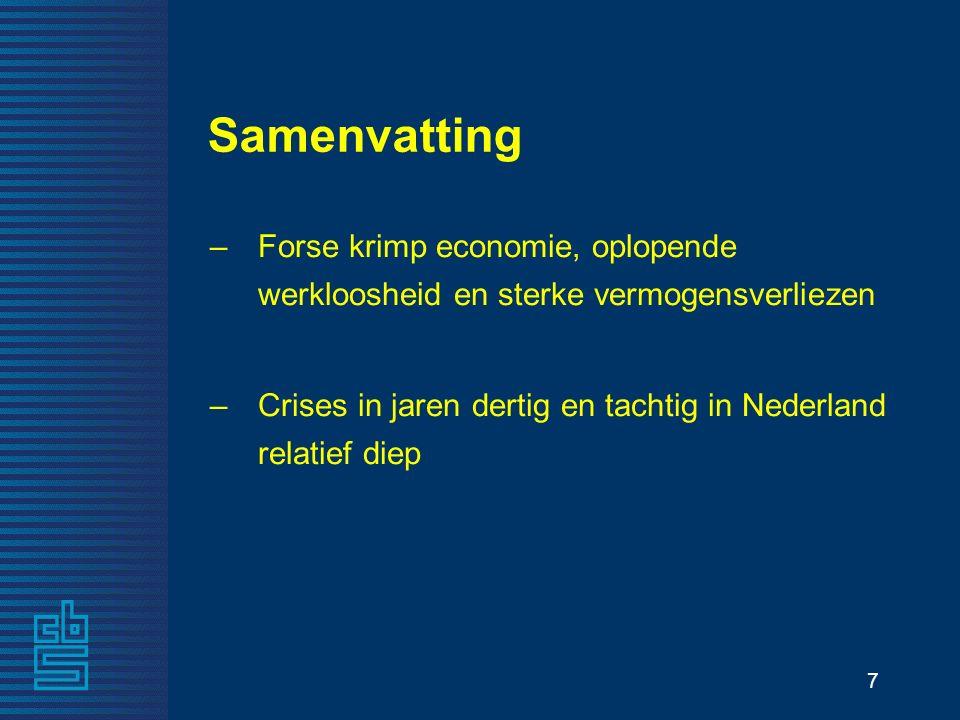 7 –Forse krimp economie, oplopende werkloosheid en sterke vermogensverliezen –Crises in jaren dertig en tachtig in Nederland relatief diep Samenvatting