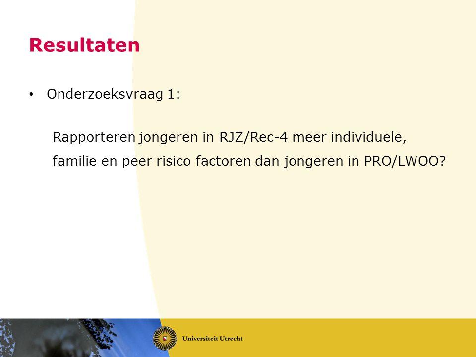 Onderzoeksvraag 1: Rapporteren jongeren in RJZ/Rec-4 meer individuele, familie en peer risico factoren dan jongeren in PRO/LWOO