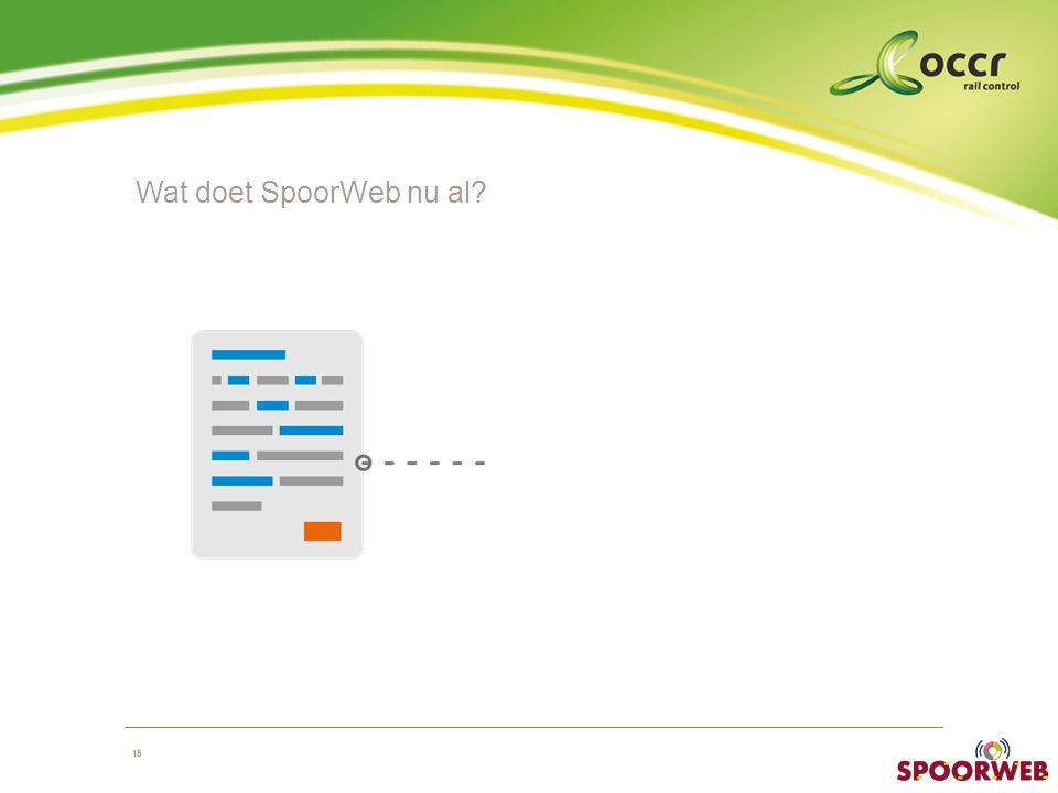 15 Wat doet SpoorWeb nu al?