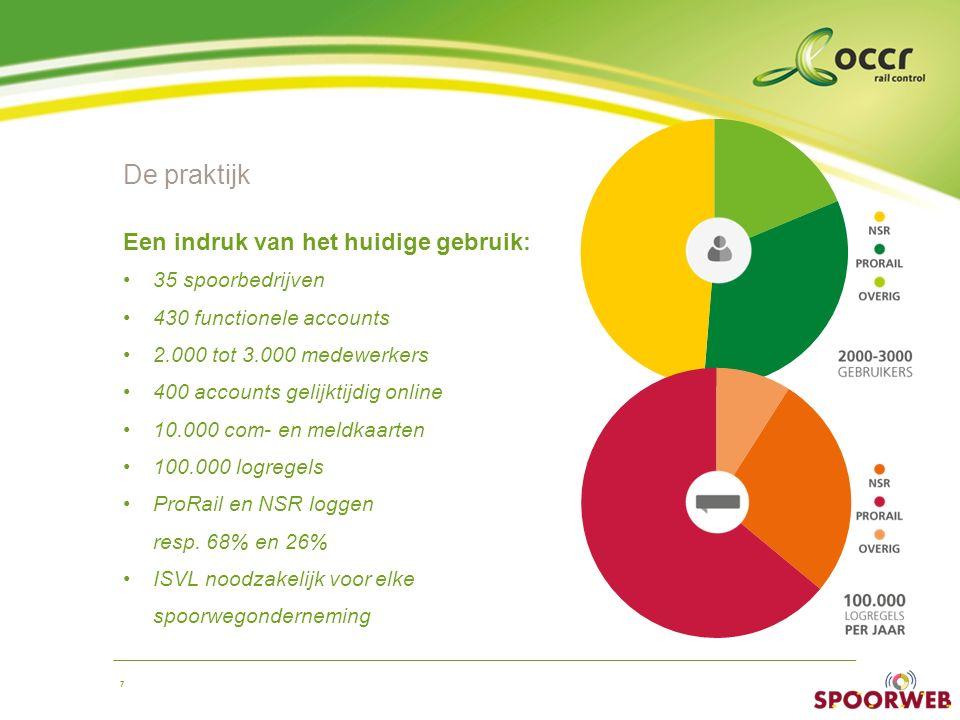 7 De praktijk Een indruk van het huidige gebruik: 35 spoorbedrijven 430 functionele accounts 2.000 tot 3.000 medewerkers 400 accounts gelijktijdig onl