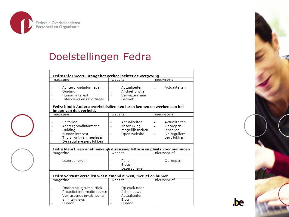 Doelstellingen Fedra Fedra informeert: Brengt het verhaal achter de wetgeving magazinewebsitenieuwsbrief - Achtergrondinformatie - Duiding - Human int