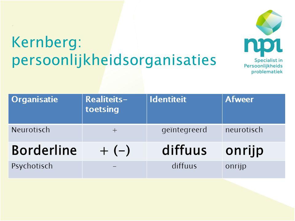 Kernberg: persoonlijkheidsorganisaties OrganisatieRealiteits- toetsing IdentiteitAfweer Neurotisch+geïntegreerdneurotisch Borderline+ (-)diffuusonrijp