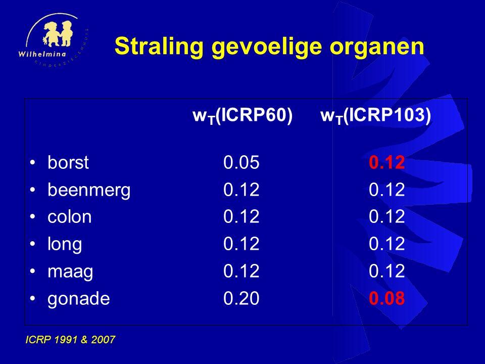 Overbeaming/overranging Optimale bundelgrootte: 10 – 20 mm kies voor collimatie 16 of 32 slice Nagel HD, 2007