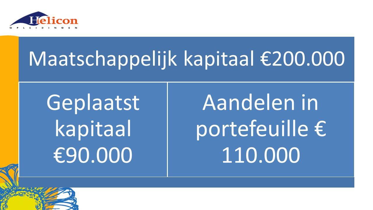 Maatschappelijk kapitaal €200.000 Geplaatst kapitaal €90.000 Aandelen in portefeuille € 110.000