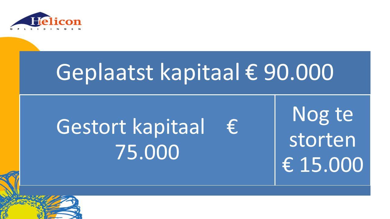 Geplaatst kapitaal € 90.000 Gestort kapitaal € 75.000 Nog te storten € 15.000