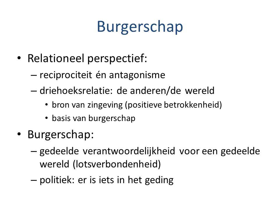 Burgerschap Relationeel perspectief: – reciprociteit én antagonisme – driehoeksrelatie: de anderen/de wereld bron van zingeving (positieve betrokkenhe