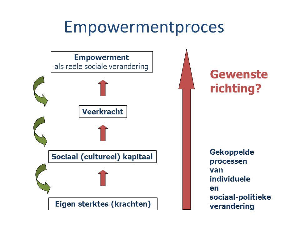 Eigen sterktes (krachten) Sociaal (cultureel) kapitaal Veerkracht Empowerment als reële sociale verandering Empowermentproces Gekoppelde processen van