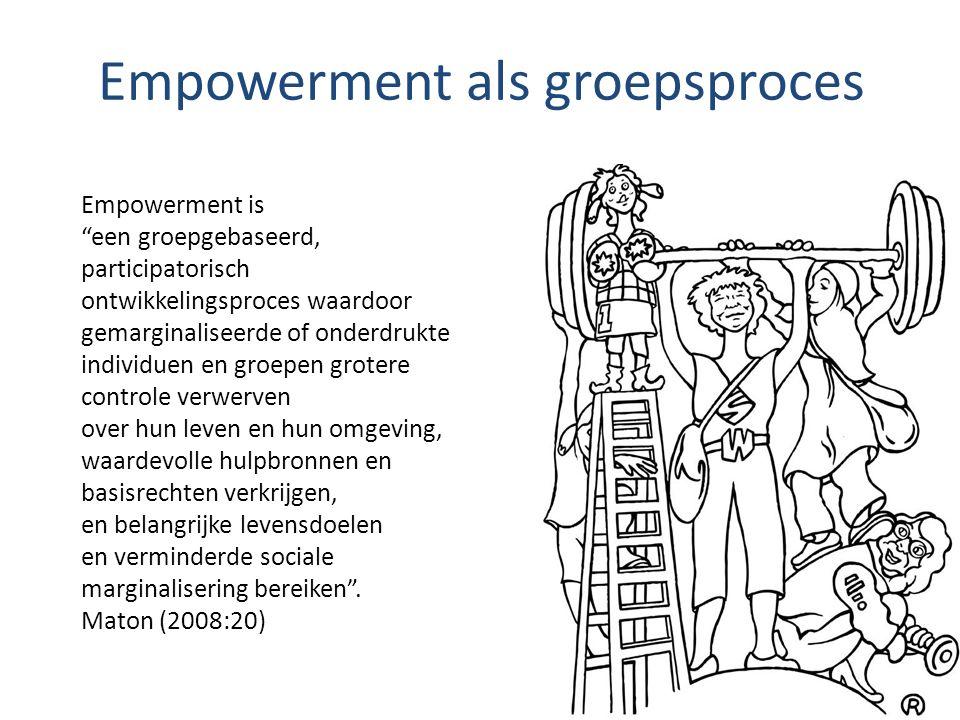 """Empowerment als groepsproces Empowerment is """"een groepgebaseerd, participatorisch ontwikkelingsproces waardoor gemarginaliseerde of onderdrukte indivi"""