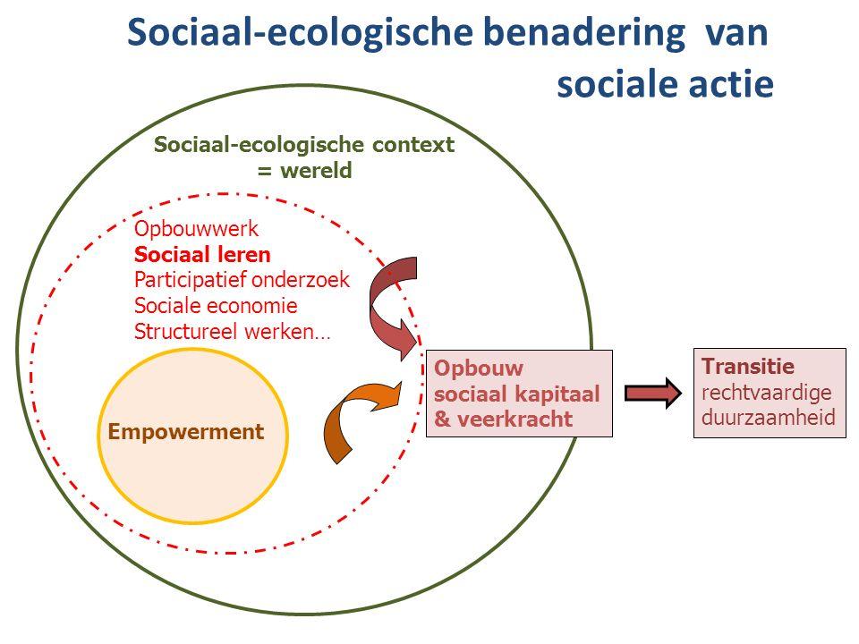 Empowerment Opbouw sociaal kapitaal & veerkracht Opbouwwerk Sociaal leren Participatief onderzoek Sociale economie Structureel werken… Sociaal-ecologi