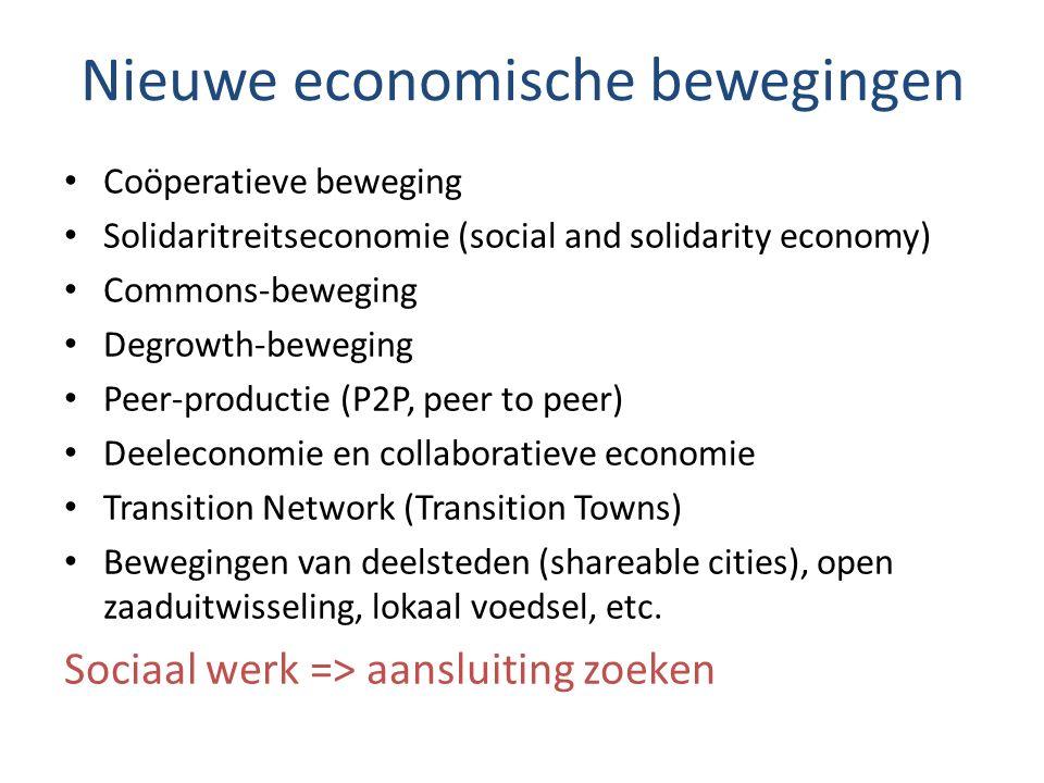 Nieuwe economische bewegingen Coöperatieve beweging Solidaritreitseconomie (social and solidarity economy) Commons-beweging Degrowth-beweging Peer-pro