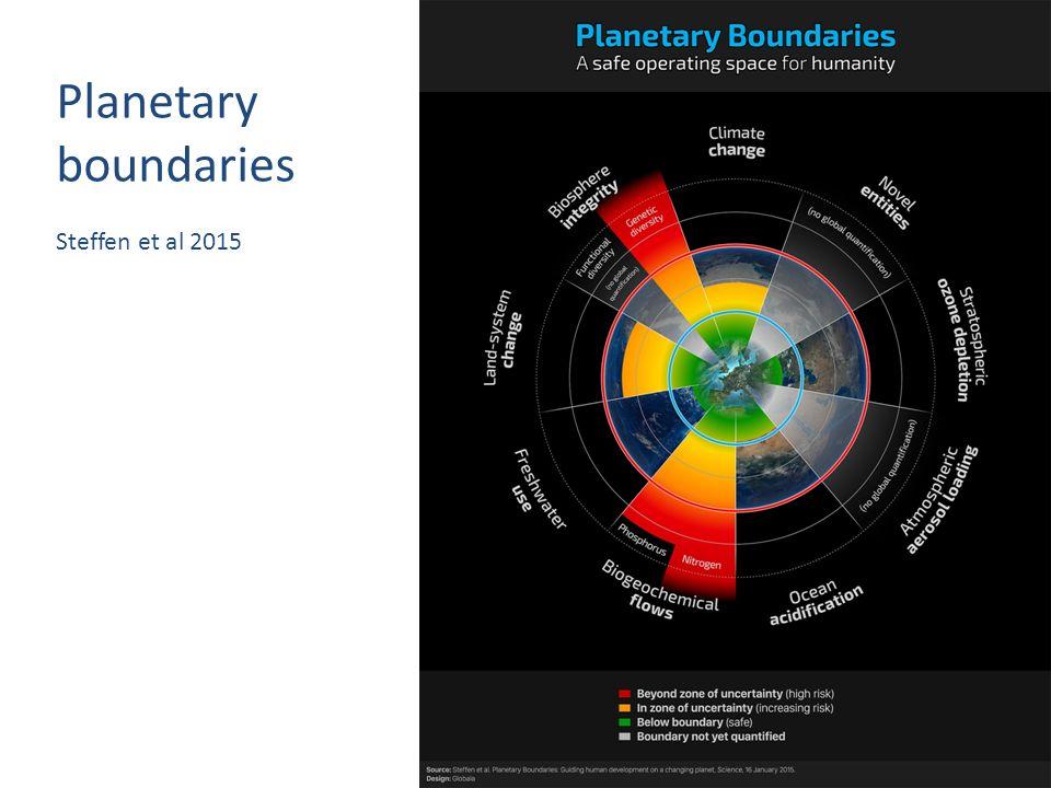 Planetary boundaries Steffen et al 2015