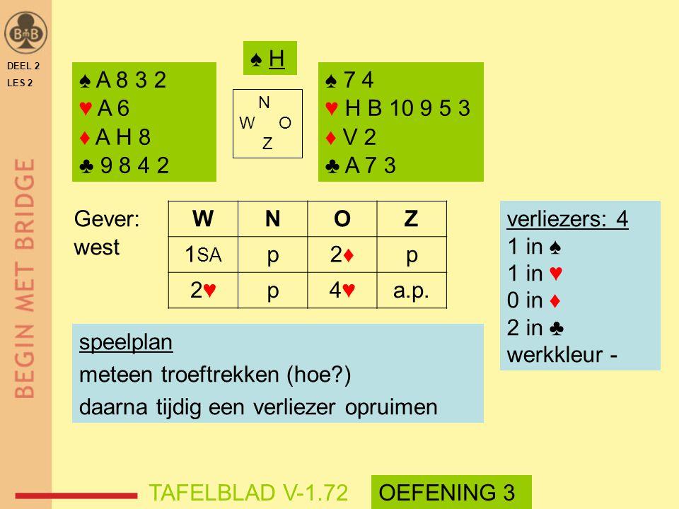 DEEL 2 LES 2 ♠ A 8 3 2 ♥ A 6 ♦ A H 8 ♣ 9 8 4 2 ♠ 7 4 ♥ H B 10 9 5 3 ♦ V 2 ♣ A 7 3 N W O Z WNOZ 1 SA p2♦2♦p 2♥2♥p4♥4♥a.p.