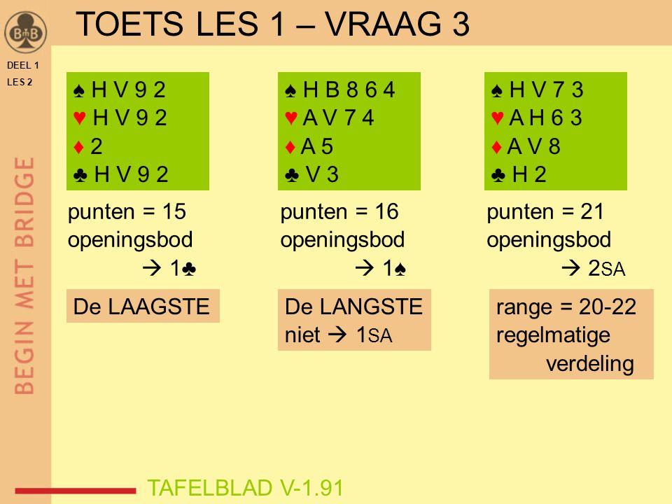 DEEL 1 LES 2 ♠ H V 9 2 ♥ H V 9 2 ♦ 2 ♣ H V 9 2 ♠ H B 8 6 4 ♥ A V 7 4 ♦ A 5 ♣ V 3 ♠ H V 7 3 ♥ A H 6 3 ♦ A V 8 ♣ H 2 punten = 21 openingsbod  2 SA punten = 16 openingsbod  1♠ TAFELBLAD V-1.91 punten = 15 openingsbod  1♣ De LAAGSTEDe LANGSTE niet  1 SA range = 20-22 regelmatige verdeling TOETS LES 1 – VRAAG 3