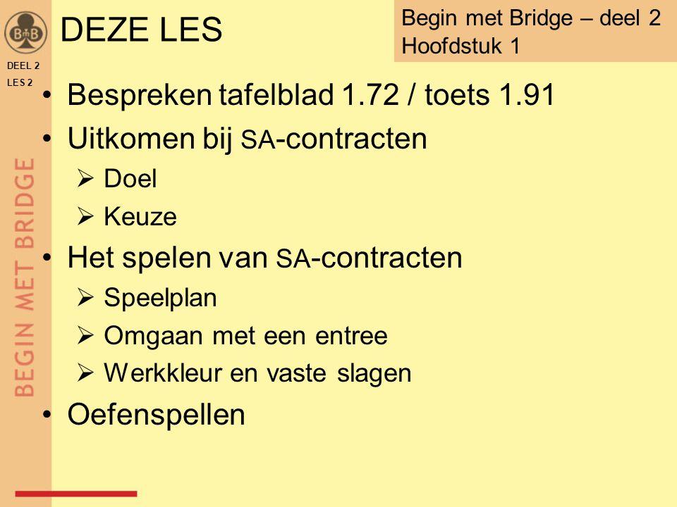 DEZE LES Bespreken tafelblad 1.72 / toets 1.91 Uitkomen bij SA -contracten  Doel  Keuze Het spelen van SA -contracten  Speelplan  Omgaan met een entree  Werkkleur en vaste slagen Oefenspellen DEEL 2 LES 2 Begin met Bridge – deel 2 Hoofdstuk 1