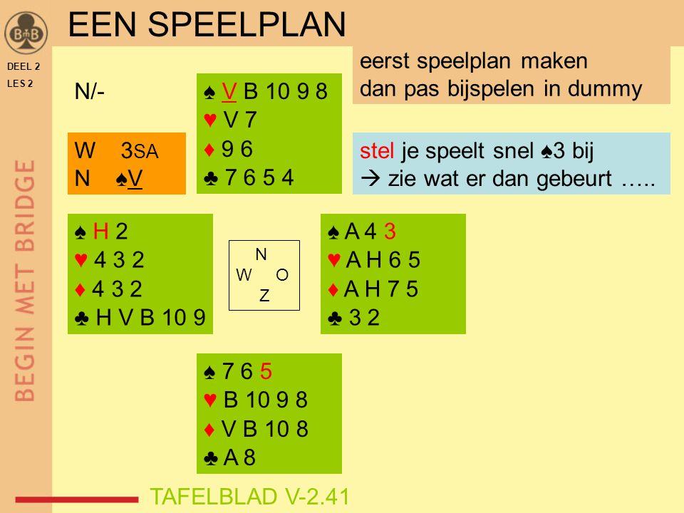 ♠ H 2 ♥ 4 3 2 ♦ 4 3 2 ♣ H V B 10 9 ♠ V B 10 9 8 ♥ V 7 ♦ 9 6 ♣ 7 6 5 4 ♠ A 4 3 ♥ A H 6 5 ♦ A H 7 5 ♣ 3 2 ♠ 7 6 5 ♥ B 10 9 8 ♦ V B 10 8 ♣ A 8 N W O Z N/- DEEL 2 LES 2 stel je speelt snel ♠3 bij  zie wat er dan gebeurt …..